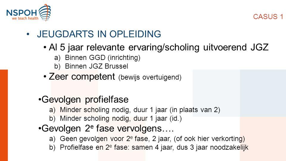 CASUS 1 JEUGDARTS IN OPLEIDING Al 5 jaar relevante ervaring/scholing uitvoerend JGZ a)Binnen GGD (inrichting) b)Binnen JGZ Brussel Zeer competent (bewijs overtuigend) Gevolgen profielfase a)Minder scholing nodig, duur 1 jaar (in plaats van 2) b)Minder scholing nodig, duur 1 jaar (id.) Gevolgen 2 e fase vervolgens….