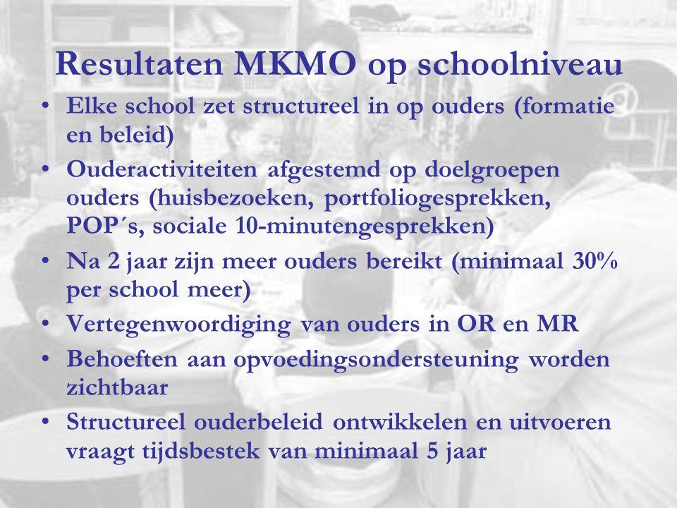 Resultaten MKMO op schoolniveau Elke school zet structureel in op ouders (formatie en beleid) Ouderactiviteiten afgestemd op doelgroepen ouders (huisb