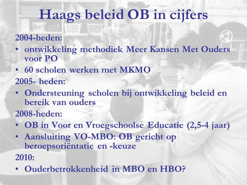 Haags beleid OB in cijfers 2004-heden: ontwikkeling methodiek Meer Kansen Met Ouders voor PO 60 scholen werken met MKMO 2005- heden: Ondersteuning scholen bij ontwikkeling beleid en bereik van ouders 2008-heden: OB in Voor en Vroegschoolse Educatie (2,5-4 jaar) Aansluiting VO-MBO: OB gericht op beroepsoriëntatie en -keuze 2010: Ouderbetrokkenheid in MBO en HBO