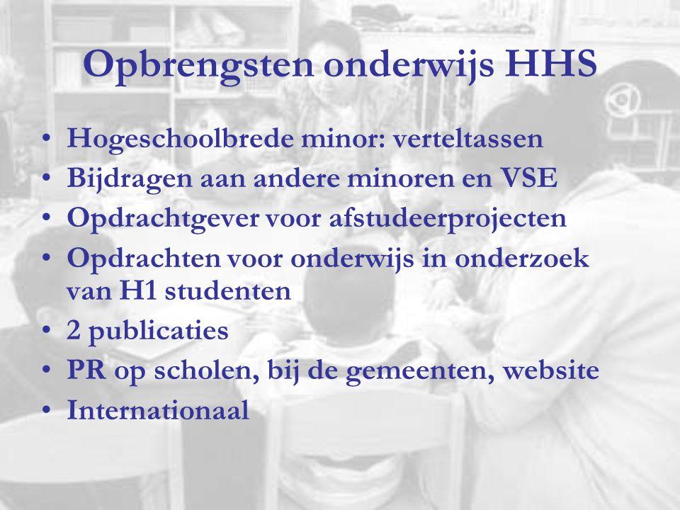 Opbrengsten onderwijs HHS Hogeschoolbrede minor: verteltassen Bijdragen aan andere minoren en VSE Opdrachtgever voor afstudeerprojecten Opdrachten voo