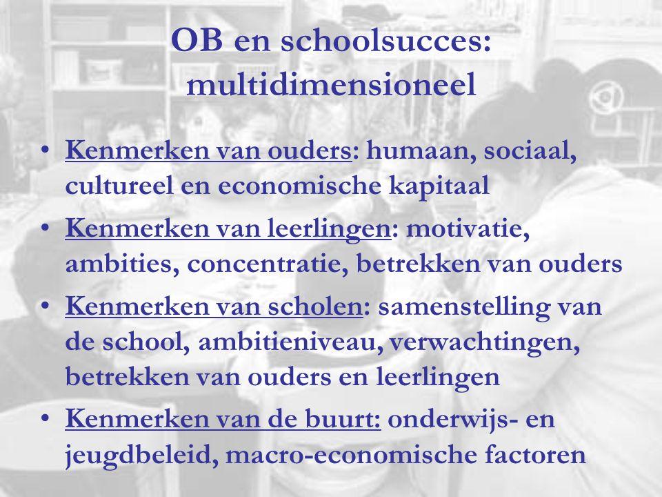 OB en schoolsucces: multidimensioneel Kenmerken van ouders: humaan, sociaal, cultureel en economische kapitaal Kenmerken van leerlingen: motivatie, am