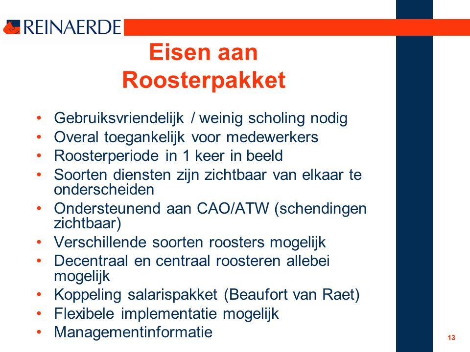 13 Eisen aan Roosterpakket Gebruiksvriendelijk / weinig scholing nodig Overal toegankelijk voor medewerkers Roosterperiode in 1 keer in beeld Soorten