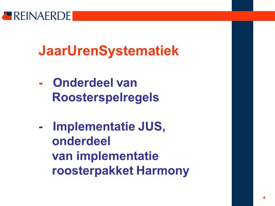 4 JaarUrenSystematiek - Onderdeel van Roosterspelregels - Implementatie JUS, onderdeel van implementatie roosterpakket Harmony