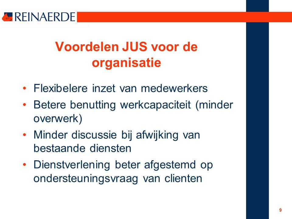9 Voordelen JUS voor de organisatie Flexibelere inzet van medewerkers Betere benutting werkcapaciteit (minder overwerk) Minder discussie bij afwijking van bestaande diensten Dienstverlening beter afgestemd op ondersteuningsvraag van clienten
