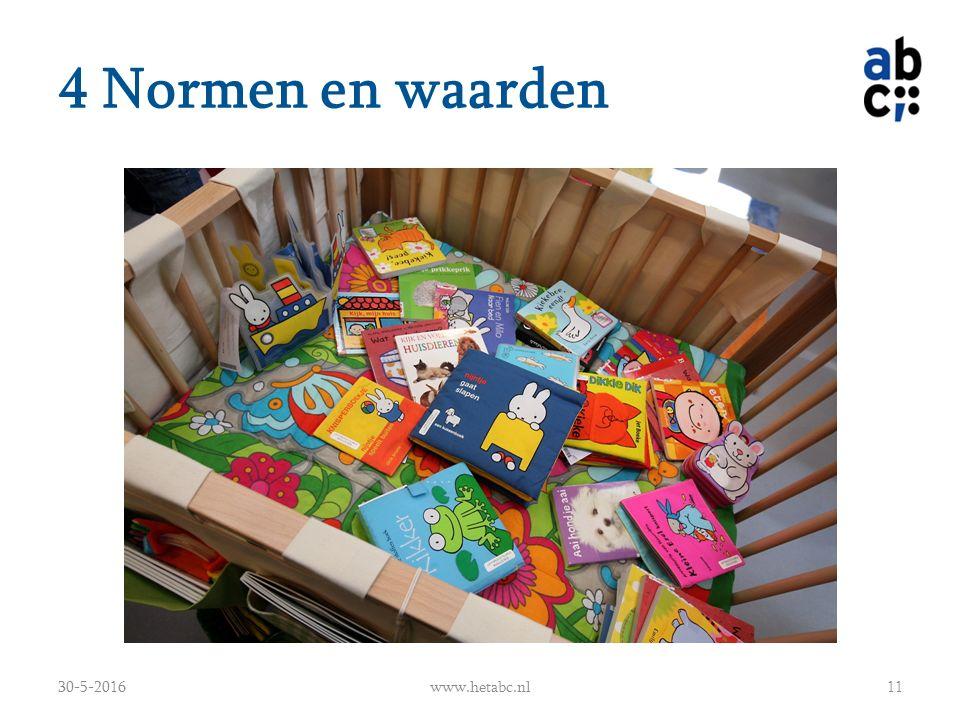 4 Normen en waarden 30-5-2016www.hetabc.nl11
