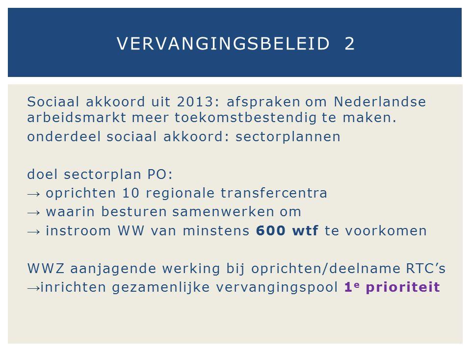 Sociaal akkoord uit 2013: afspraken om Nederlandse arbeidsmarkt meer toekomstbestendig te maken. onderdeel sociaal akkoord: sectorplannen doel sectorp