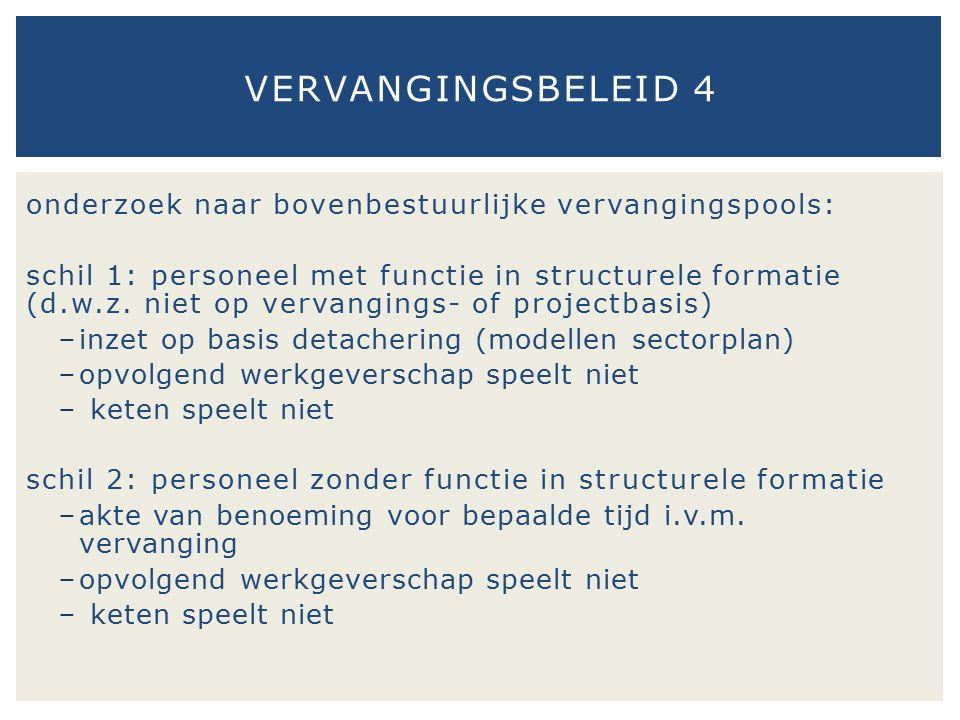 onderzoek naar bovenbestuurlijke vervangingspools: schil 1: personeel met functie in structurele formatie (d.w.z. niet op vervangings- of projectbasis