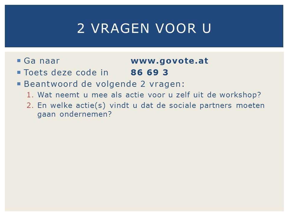  Ga naar www.govote.at  Toets deze code in 86 69 3  Beantwoord de volgende 2 vragen: 1.Wat neemt u mee als actie voor u zelf uit de workshop? 2.En