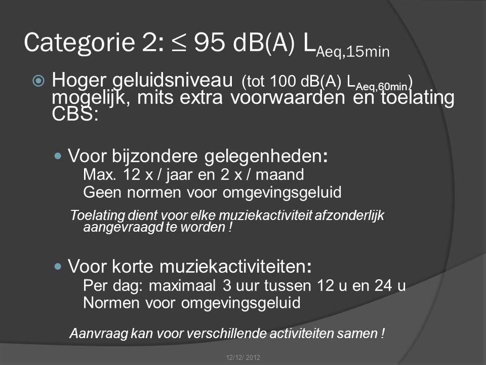 Categorie 2: ≤ 95 dB(A) L Aeq,15min  Hoger geluidsniveau (tot 100 dB(A) L Aeq,60min ) mogelijk, mits extra voorwaarden en toelating CBS: Voor bijzondere gelegenheden: Max.