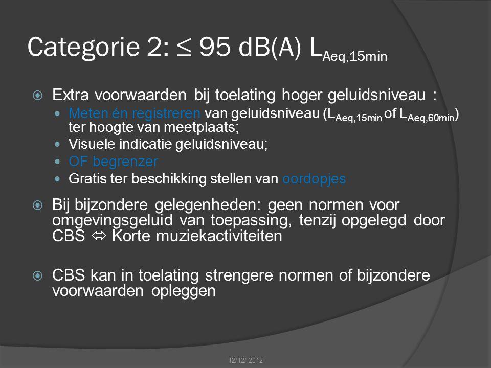 Categorie 2: ≤ 95 dB(A) L Aeq,15min  Extra voorwaarden bij toelating hoger geluidsniveau : Meten én registreren van geluidsniveau (L Aeq,15min of L Aeq,60min ) ter hoogte van meetplaats; Visuele indicatie geluidsniveau; OF begrenzer Gratis ter beschikking stellen van oordopjes  Bij bijzondere gelegenheden: geen normen voor omgevingsgeluid van toepassing, tenzij opgelegd door CBS  Korte muziekactiviteiten  CBS kan in toelating strengere normen of bijzondere voorwaarden opleggen 12/12/ 2012