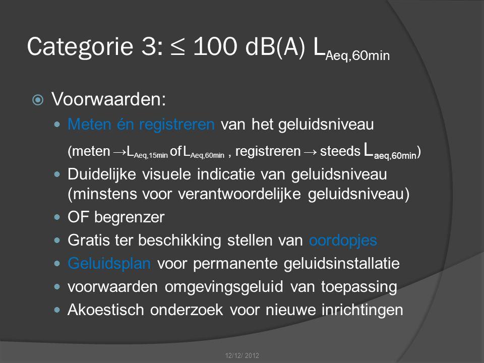 Categorie 3: ≤ 100 dB(A) L Aeq,60min  Voorwaarden: Meten én registreren van het geluidsniveau (meten →L Aeq,15min of L Aeq,60min, registreren → steeds L aeq,60min ) Duidelijke visuele indicatie van geluidsniveau (minstens voor verantwoordelijke geluidsniveau) OF begrenzer Gratis ter beschikking stellen van oordopjes Geluidsplan voor permanente geluidsinstallatie voorwaarden omgevingsgeluid van toepassing Akoestisch onderzoek voor nieuwe inrichtingen 12/12/ 2012