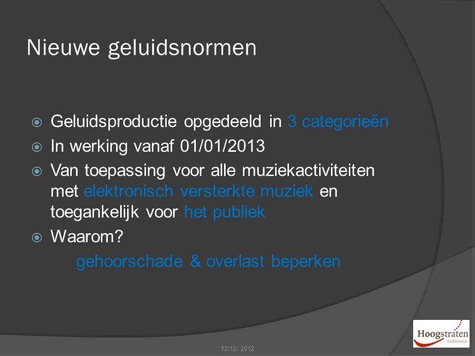 Nieuwe geluidsnormen  Geluidsproductie opgedeeld in 3 categorieën  In werking vanaf 01/01/2013  Van toepassing voor alle muziekactiviteiten met elektronisch versterkte muziek en toegankelijk voor het publiek  Waarom.