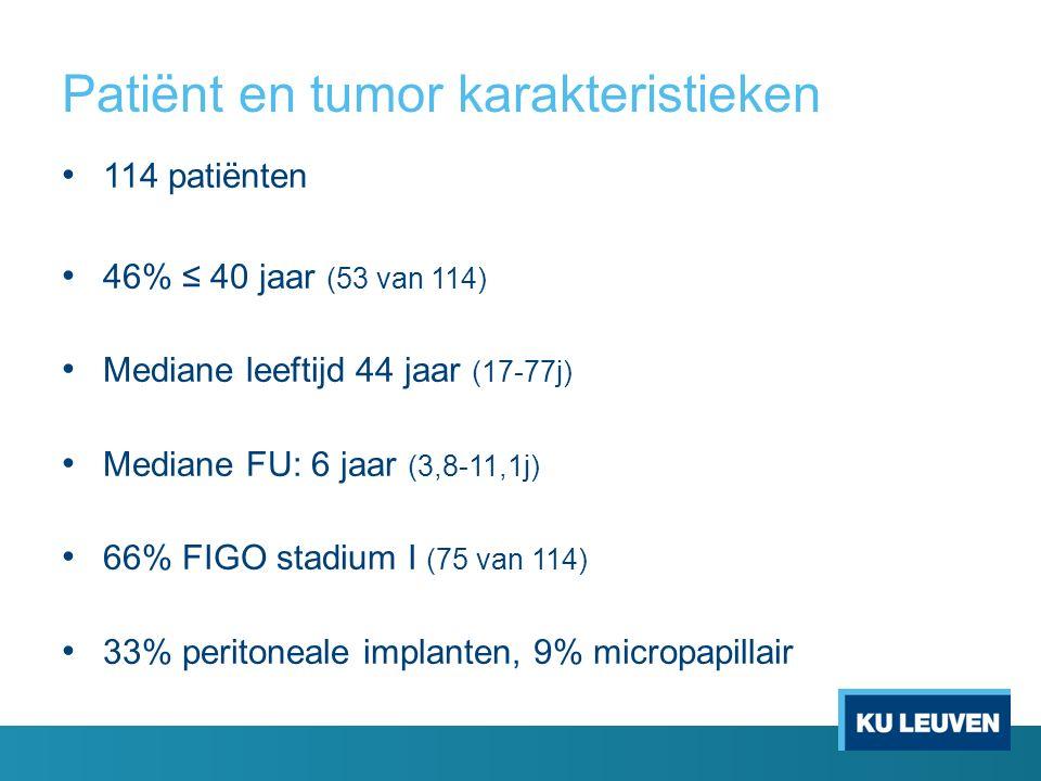 Patiënt en tumor karakteristieken 114 patiënten 46% ≤ 40 jaar (53 van 114) Mediane leeftijd 44 jaar (17-77j) Mediane FU: 6 jaar (3,8-11,1j) 66% FIGO stadium I (75 van 114) 33% peritoneale implanten, 9% micropapillair