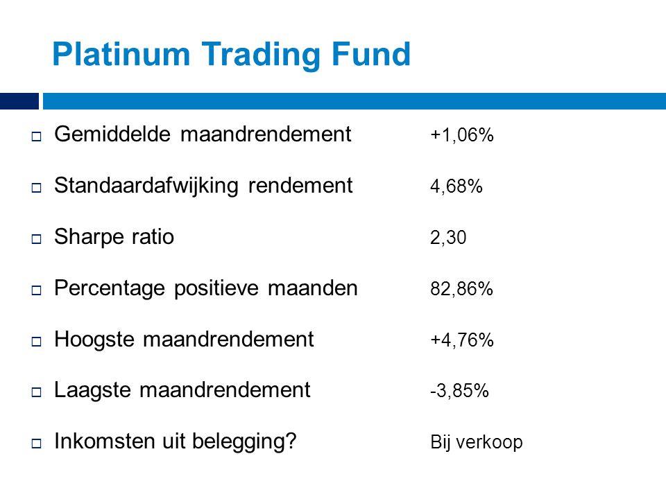 Platinum Trading Fund  Gemiddelde maandrendement +1,06%  Standaardafwijking rendement 4,68%  Sharpe ratio 2,30  Percentage positieve maanden 82,86%  Hoogste maandrendement +4,76%  Laagste maandrendement -3,85%  Inkomsten uit belegging.