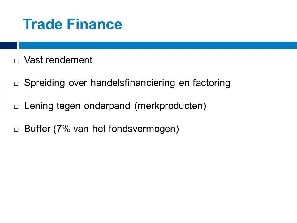 Trade Finance  Vast rendement  Spreiding over handelsfinanciering en factoring  Lening tegen onderpand (merkproducten)  Buffer (7% van het fondsve