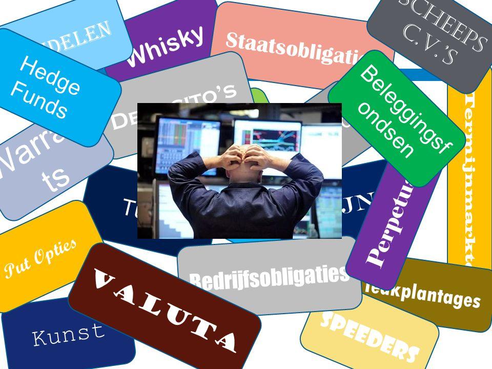 Termijnmarkten Beleggen? Futures Kunst Wijn Whisky Teakplantages Aandelen Staatsobligaties Vastgoed Scheeps C.V.'s Turbo Speeders Call Opties Put Opti