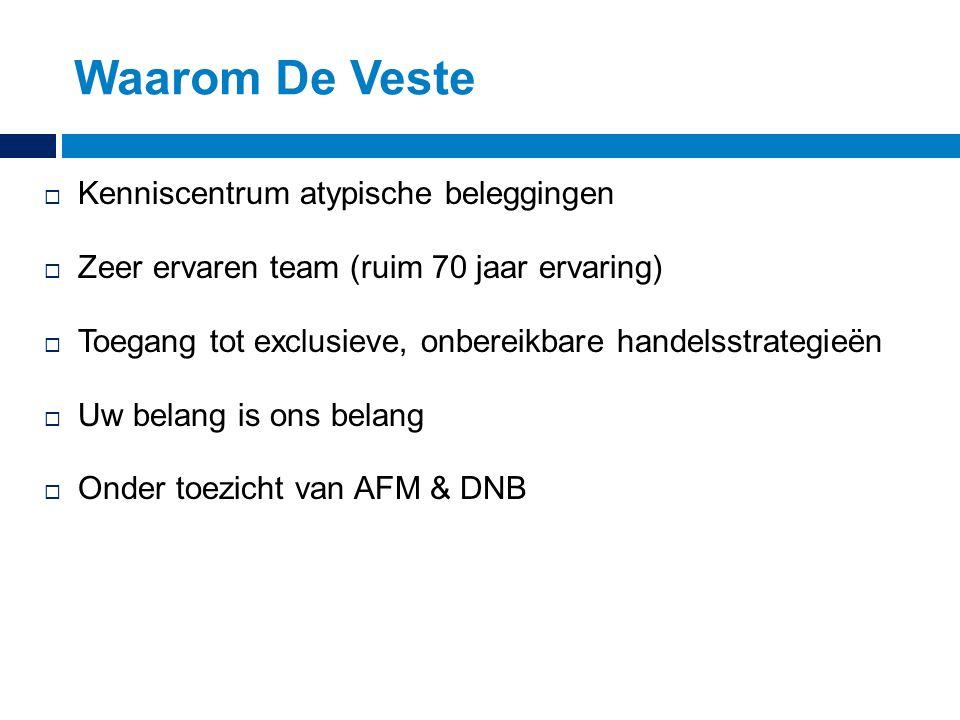 Waarom De Veste  Kenniscentrum atypische beleggingen  Zeer ervaren team (ruim 70 jaar ervaring)  Toegang tot exclusieve, onbereikbare handelsstrategieën  Uw belang is ons belang  Onder toezicht van AFM & DNB
