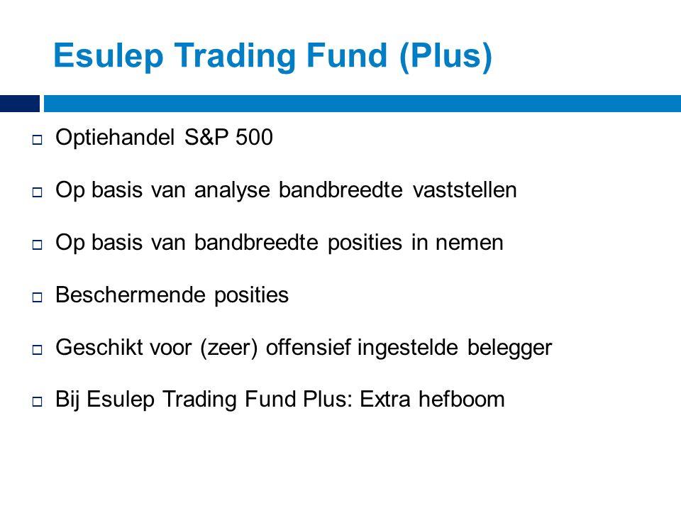 Esulep Trading Fund (Plus)  Optiehandel S&P 500  Op basis van analyse bandbreedte vaststellen  Op basis van bandbreedte posities in nemen  Beschermende posities  Geschikt voor (zeer) offensief ingestelde belegger  Bij Esulep Trading Fund Plus: Extra hefboom