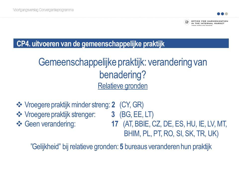 CP4. uitvoeren van de gemeenschappelijke praktijk Voortgangsverslag Convergentieprogramma Gemeenschappelijke praktijk: verandering van benadering? Rel