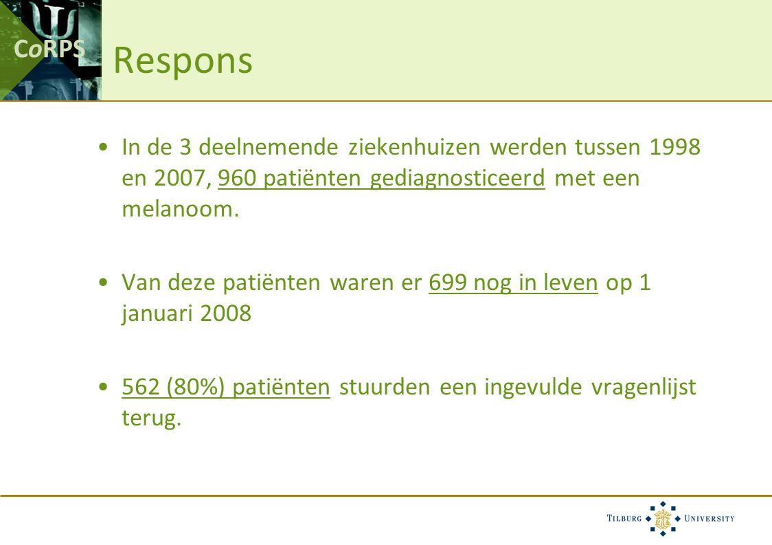 CoRPS Respons In de 3 deelnemende ziekenhuizen werden tussen 1998 en 2007, 960 patiënten gediagnosticeerd met een melanoom. Van deze patiënten waren e
