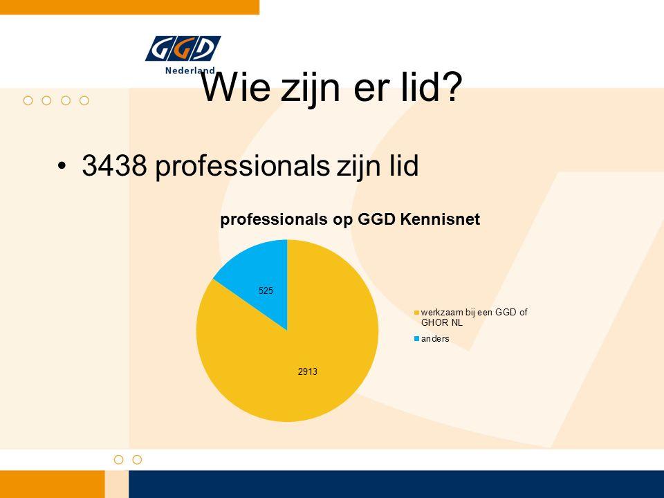 Wie zijn er lid 3438 professionals zijn lid