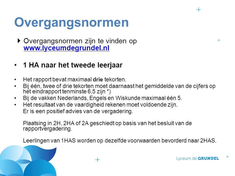  Overgangsnormen zijn te vinden op www.lyceumdegrundel.nl www.lyceumdegrundel.nl 1 HA naar het tweede leerjaar Het rapport bevat maximaal drie tekort