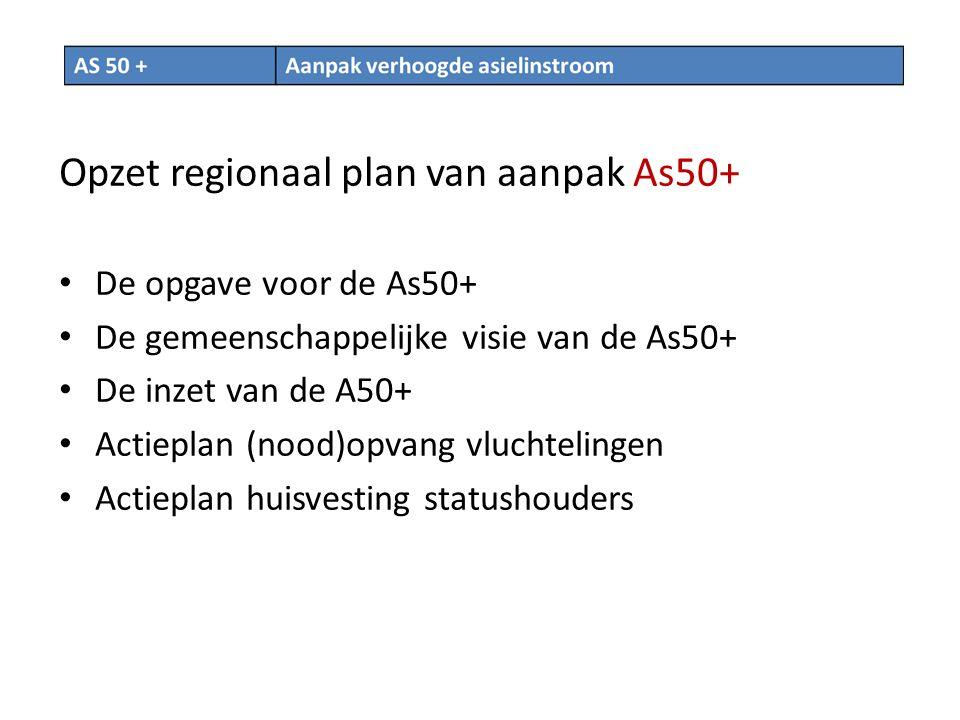 Opzet regionaal plan van aanpak As50+ De opgave voor de As50+ De gemeenschappelijke visie van de As50+ De inzet van de A50+ Actieplan (nood)opvang vluchtelingen Actieplan huisvesting statushouders