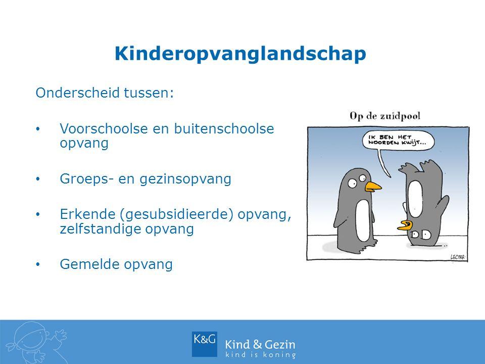 Kinderopvanglandschap Onderscheid tussen: Voorschoolse en buitenschoolse opvang Groeps- en gezinsopvang Erkende (gesubsidieerde) opvang, zelfstandige opvang Gemelde opvang