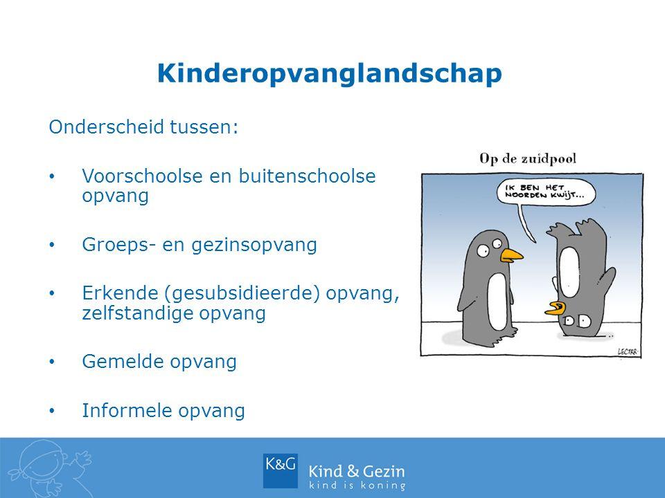 Kinderopvanglandschap Onderscheid tussen: Voorschoolse en buitenschoolse opvang Groeps- en gezinsopvang Erkende (gesubsidieerde) opvang, zelfstandige opvang Gemelde opvang Informele opvang