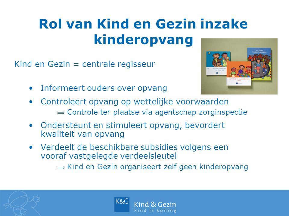 Rol van Kind en Gezin inzake kinderopvang Kind en Gezin = centrale regisseur Informeert ouders over opvang Controleert opvang op wettelijke voorwaarde