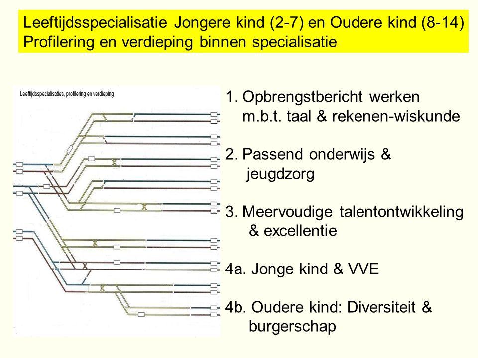 Leeftijdsspecialisatie Jongere kind (2-7) en Oudere kind (8-14) Profilering en verdieping binnen specialisatie 1. Opbrengstbericht werken m.b.t. taal