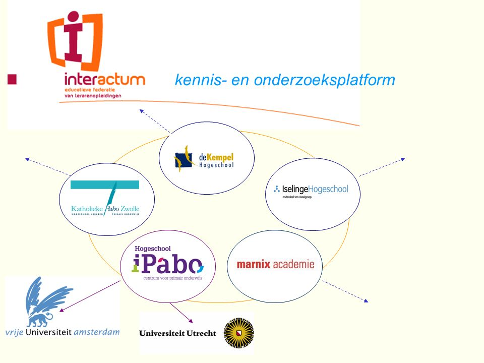 kennis- en onderzoeksplatform