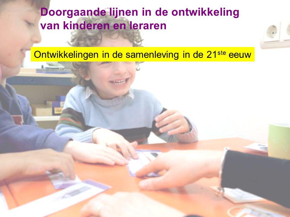 Leeftijdsspecialisatie Jongere kind (2-7) en Oudere kind (8-14) Profilering en verdieping binnen specialisatie 1.