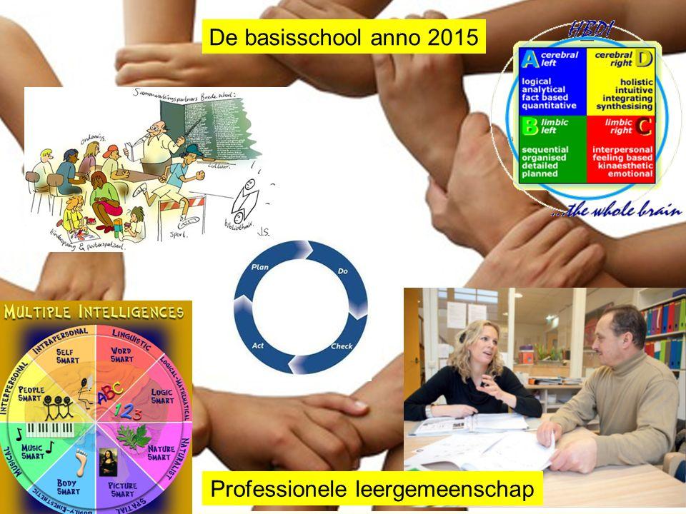 De basisschool anno 2015 Professionele leergemeenschap
