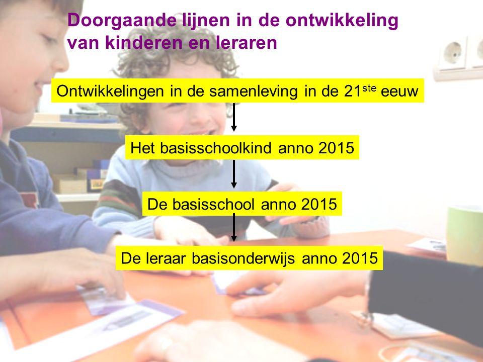 Lerend en onderzoekend pedagoog, vakdidacticus en teamlid De leraar basisonderwijs anno 2015