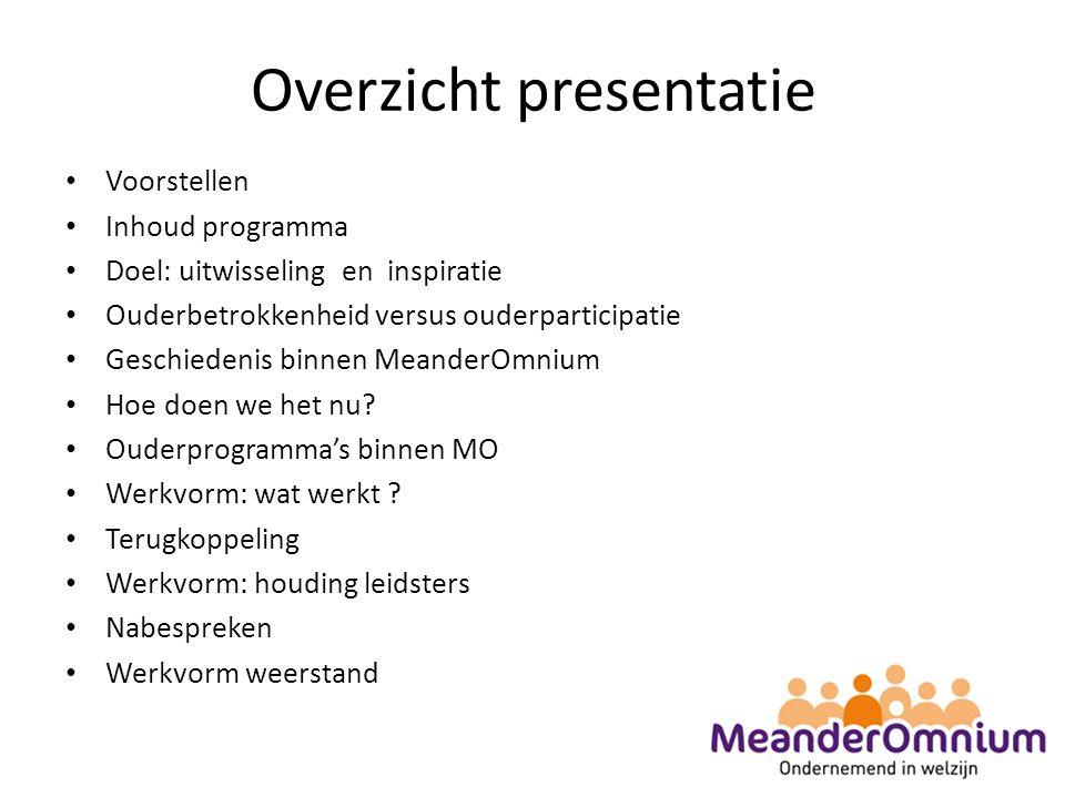 Overzicht presentatie Voorstellen Inhoud programma Doel: uitwisseling en inspiratie Ouderbetrokkenheid versus ouderparticipatie Geschiedenis binnen MeanderOmnium Hoe doen we het nu.