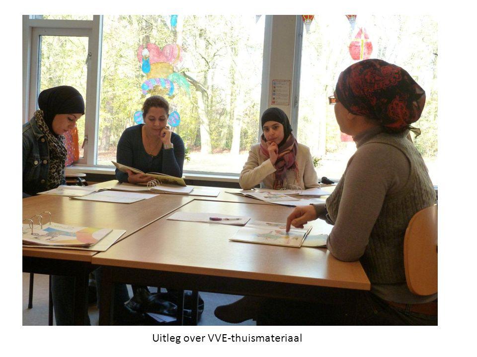 Uitleg over VVE-thuismateriaal