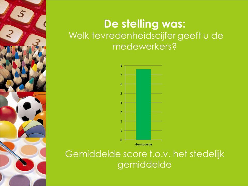 De stelling was: Welk tevredenheidscijfer geeft u de medewerkers? Gemiddelde score t.o.v. het stedelijk gemiddelde