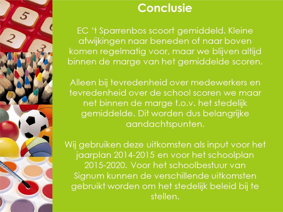 Conclusie EC 't Sparrenbos scoort gemiddeld. Kleine afwijkingen naar beneden of naar boven komen regelmatig voor, maar we blijven altijd binnen de mar