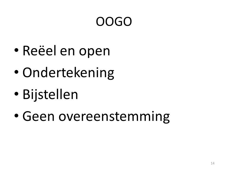 OOGO Reëel en open Ondertekening Bijstellen Geen overeenstemming 14