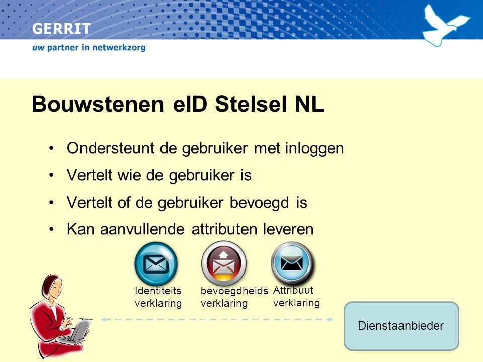 Bouwstenen eID Stelsel NL Ondersteunt de gebruiker met inloggen Vertelt wie de gebruiker is Vertelt of de gebruiker bevoegd is Kan aanvullende attribu