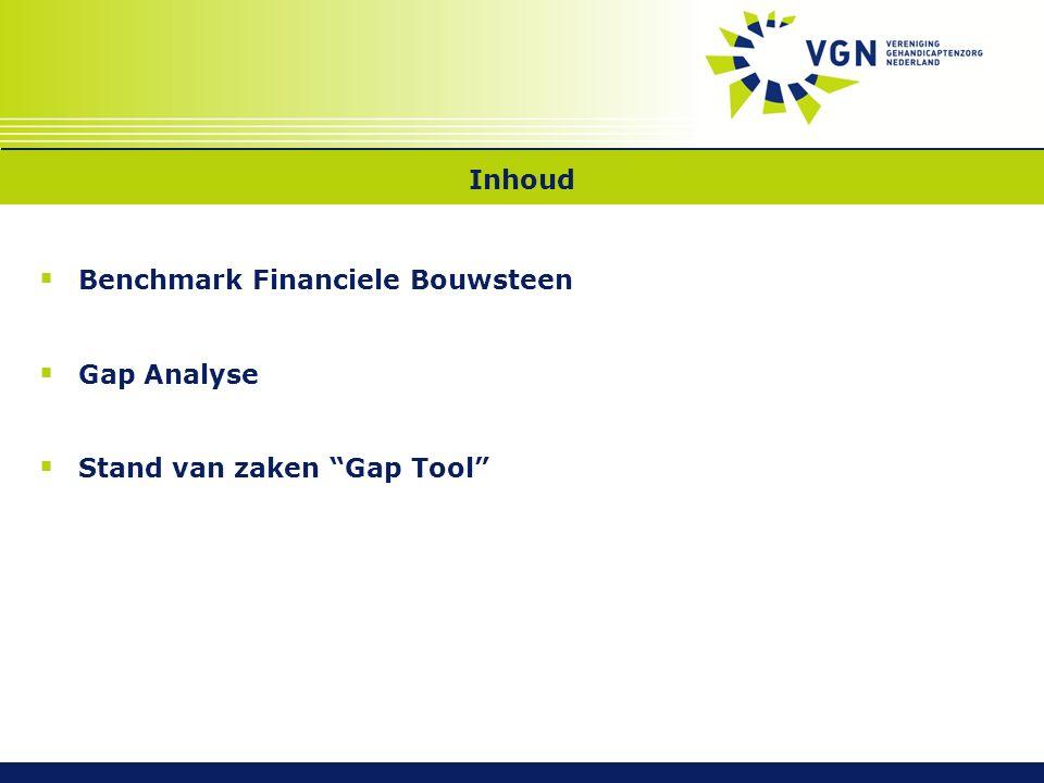 Inhoud  Benchmark Financiele Bouwsteen  Gap Analyse  Stand van zaken Gap Tool