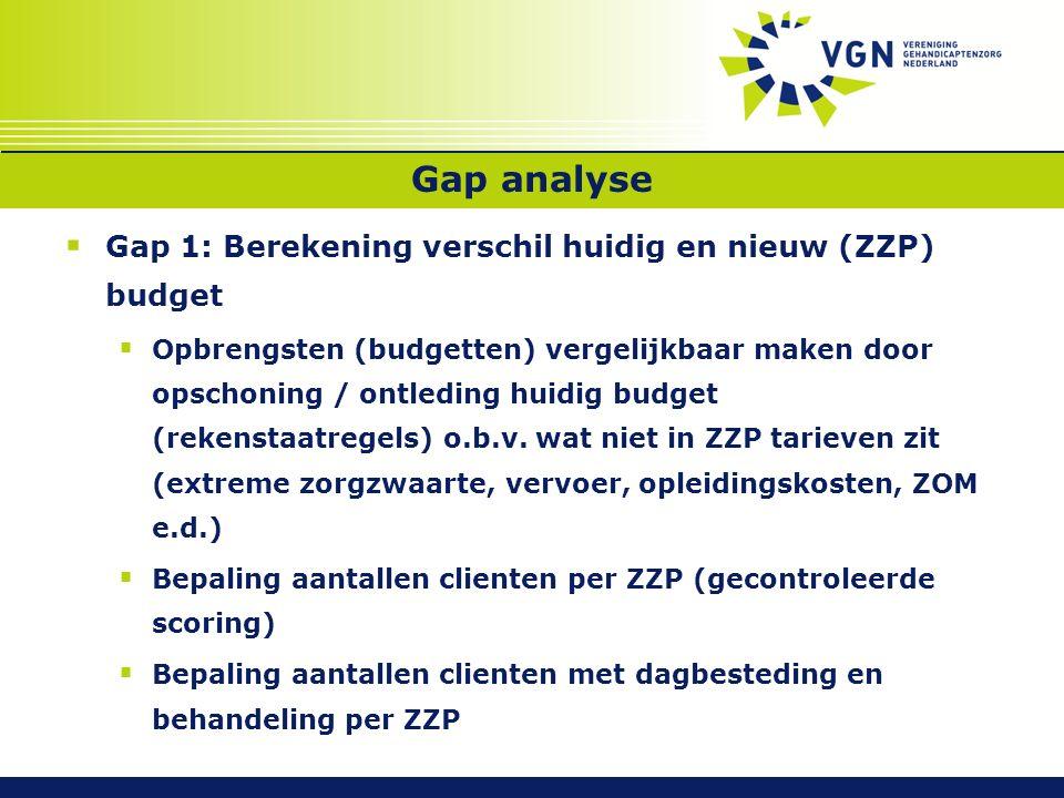 Gap analyse  Gap 1: Berekening verschil huidig en nieuw (ZZP) budget  Opbrengsten (budgetten) vergelijkbaar maken door opschoning / ontleding huidig budget (rekenstaatregels) o.b.v.