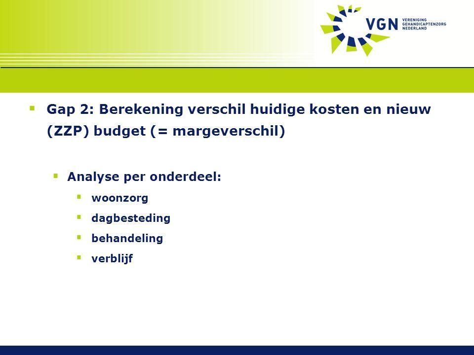  Gap 2: Berekening verschil huidige kosten en nieuw (ZZP) budget (= margeverschil)  Analyse per onderdeel:  woonzorg  dagbesteding  behandeling  verblijf