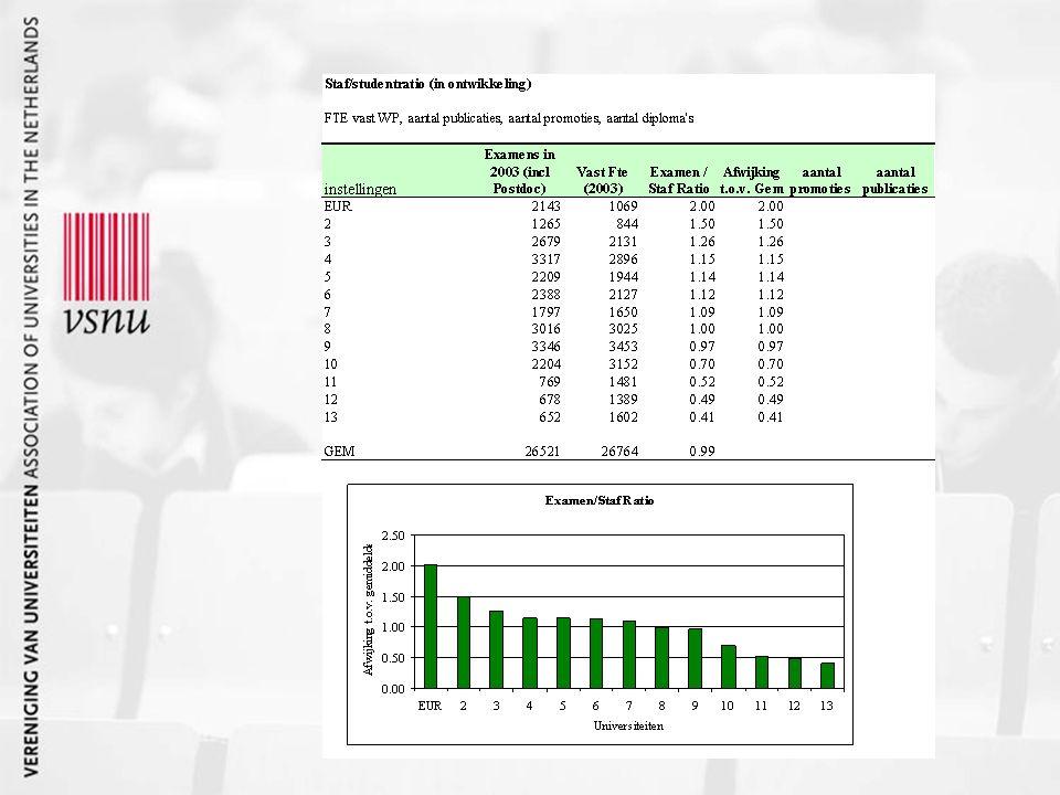 We hebben vastgesteld……… Kwaliteitsprofiel → prestatieafspraak In orde brengen van de gegevens basis Handige en nette wijze aanbieden