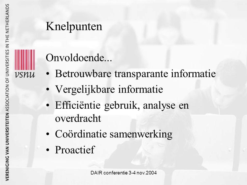 DAIR conferentie 3-4 nov.2004 Knelpunten Onvoldoende...