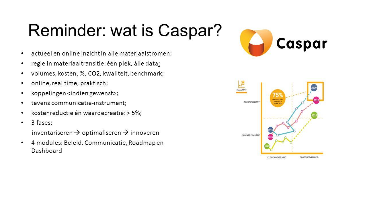 Reminder: wat is Caspar? actueel en online inzicht in alle materiaalstromen; regie in materiaaltransitie: één plek, álle data; volumes, kosten, %, CO2