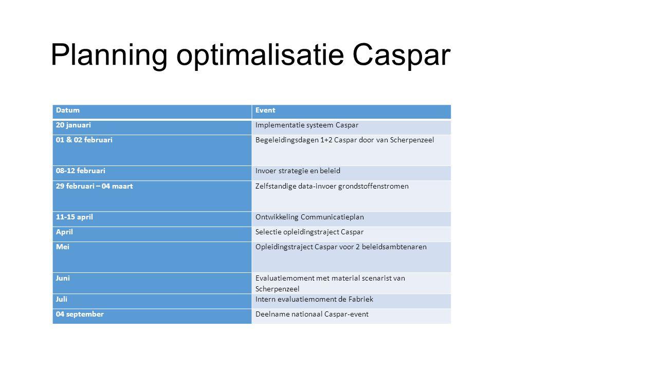 Planning optimalisatie Caspar DatumEvent 20 januariImplementatie systeem Caspar 01 & 02 februariBegeleidingsdagen 1+2 Caspar door van Scherpenzeel 08-