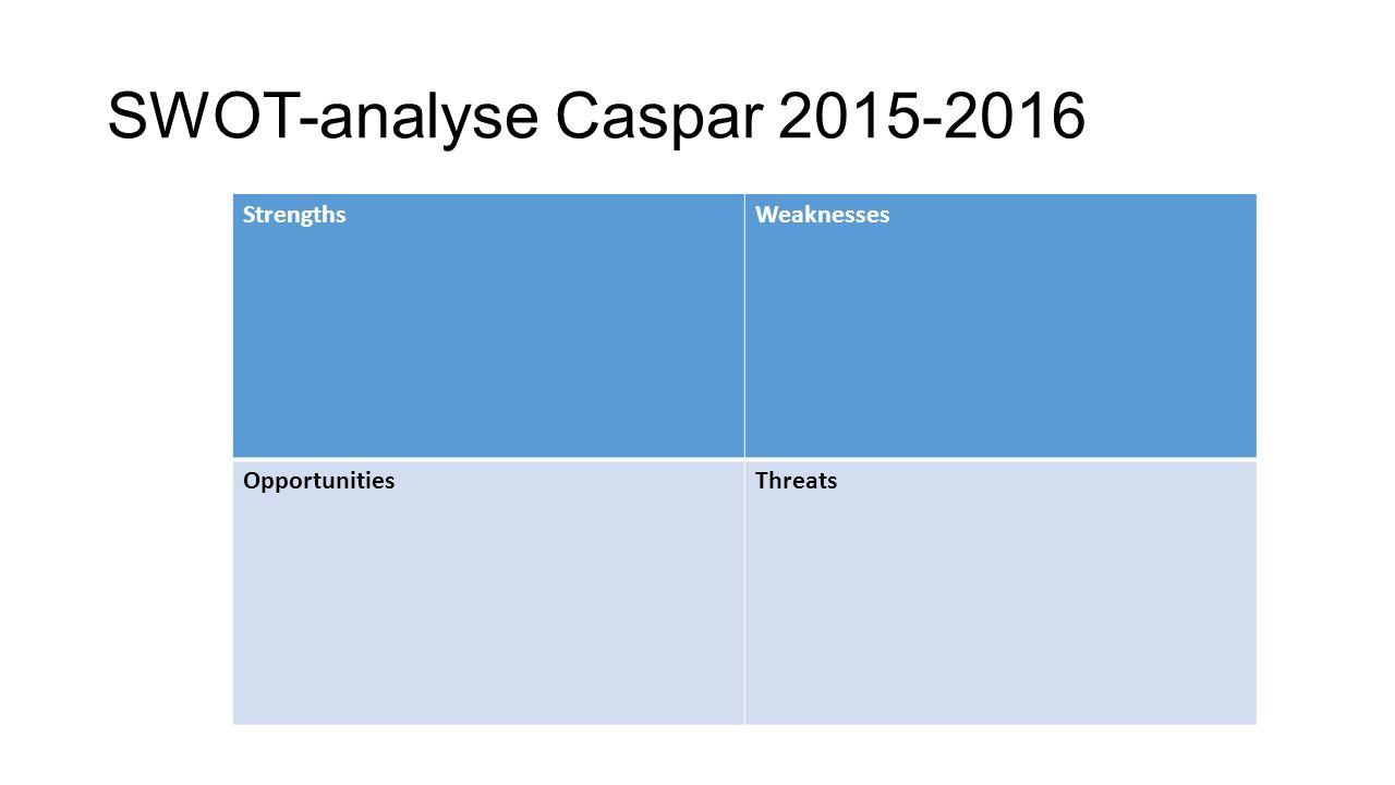SWOT-analyse Caspar 2015-2016 StrengthsWeaknesses OpportunitiesThreats