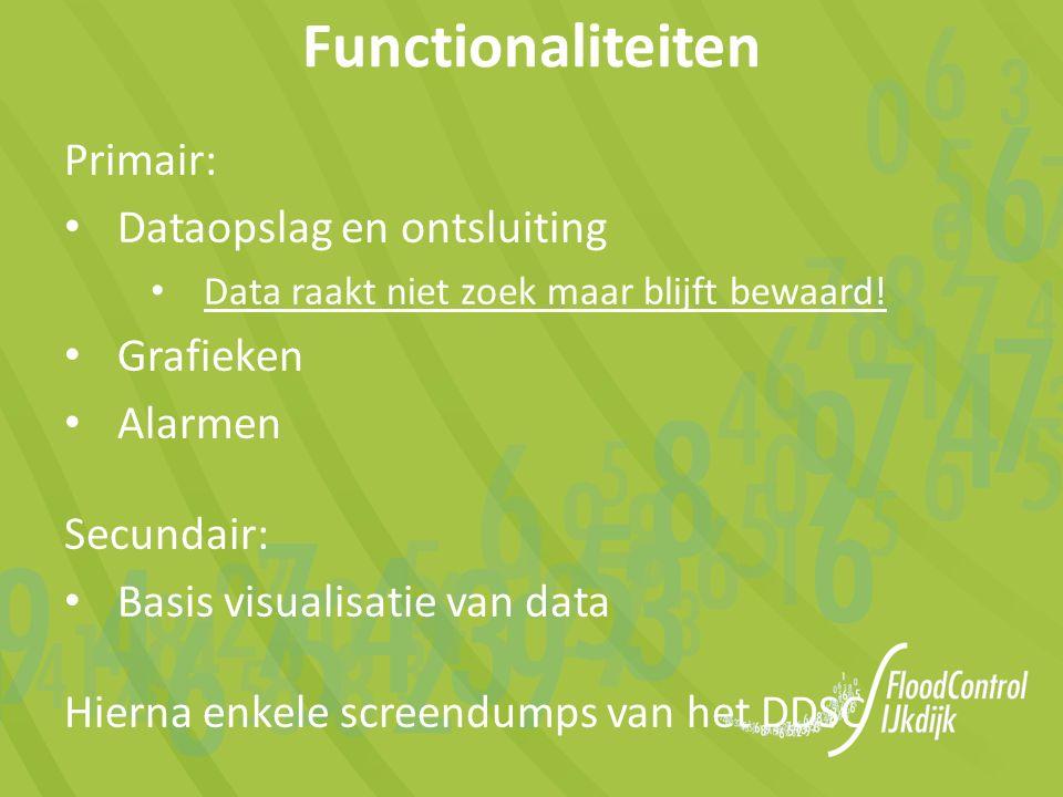Primair: Dataopslag en ontsluiting Data raakt niet zoek maar blijft bewaard.